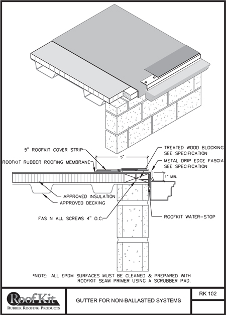 Specification Details Roofkit Roofing